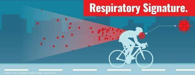 Respiratory Signature